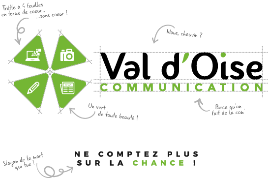 Explications logo et baseline Val d'Oise Communication