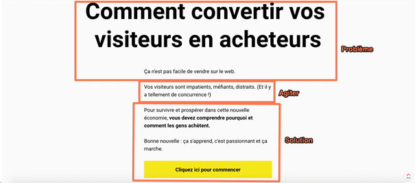 Comment convertir vos visiteurs en acheteurs grâce au Copywriting ? - Val d'Oise Communication